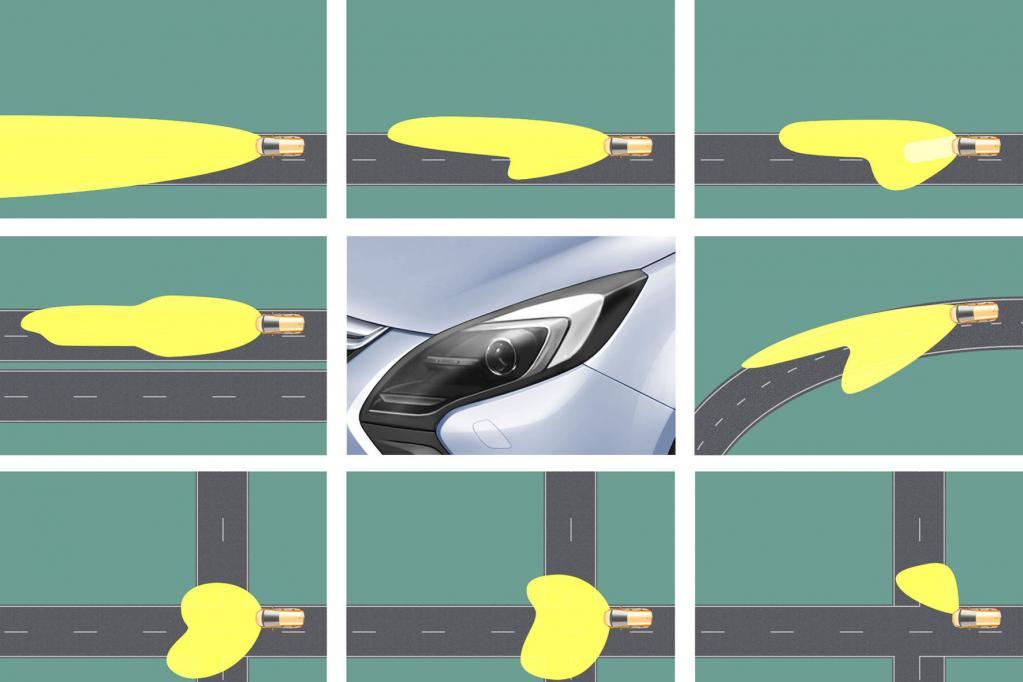 Die intelligenten Bi-Xenon-Scheinwerfer passen ihre Leuchtkraft an den Gegebenheiten wie Gegenverkehr, freie Landstraße, Kreuzung, Kurve, aber auch beim Abbiegen an.
