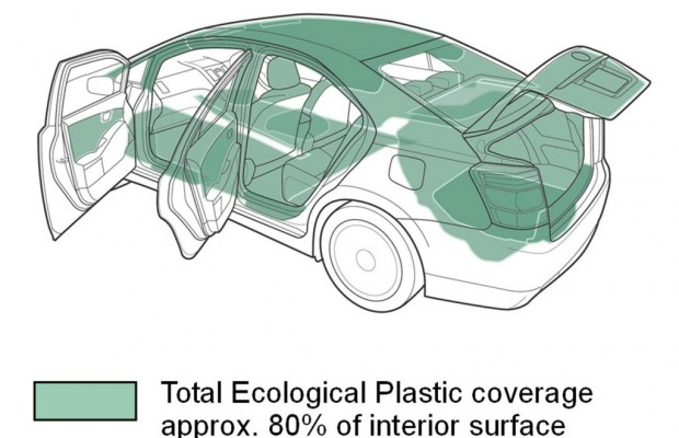 Noch mehr Öko-Kunststoff für Hybridlimousine