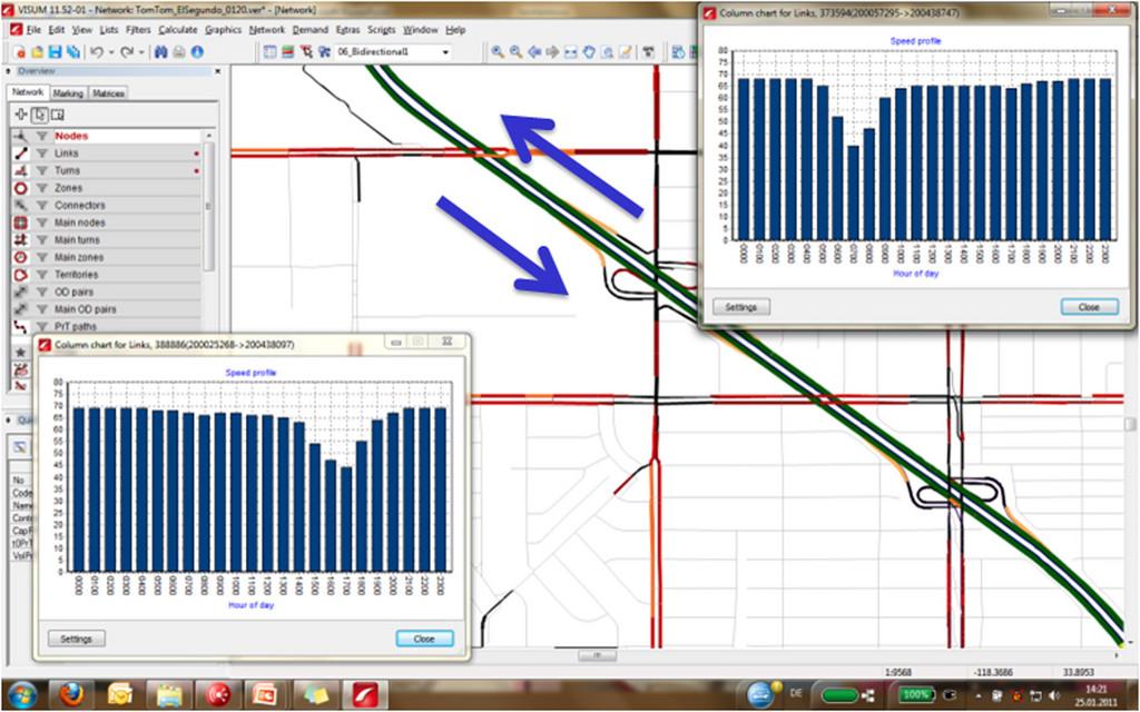 PTV Vision Data Center: Eine stundenfeine Auflösung der Geschwindigkeiten gibt Aufschluss über das Verkehrsverhalten.