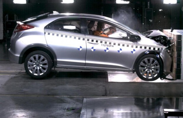 Präventives Fahrerassistenzsystem für Hondas neuen Civic