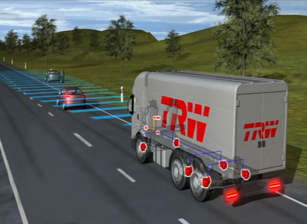 Die Kameratechnologie von TRW unterstützt die Assistenzfunktionen Spurverlassenswarnung und automatische Notfallbremse, die ab November 2013 für neu zugelassene schwere Nutzfahrzeugmodelle von der EU vorgeschrieben sind.