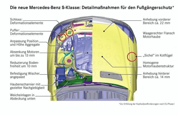 Die Rolle des Staates bei automobilen Innovationen