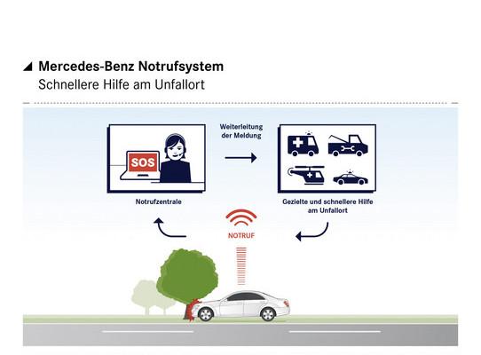 Mercedes-Benz stellt Notrufsystem vor