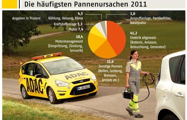 ADAC veröffentlicht Pannenstatistik 2011