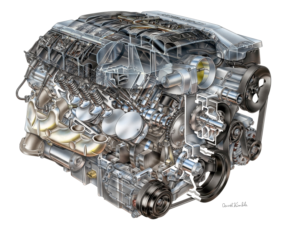 Chevrolet Camaro: Ein Hoch auf den