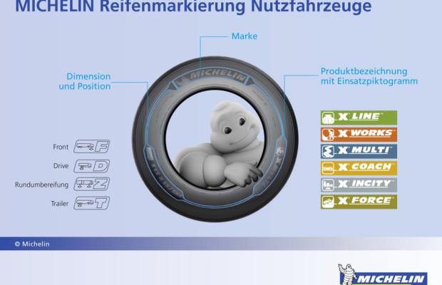 Michelin vereinfacht Nutzfahrzeugreifen-Kauf