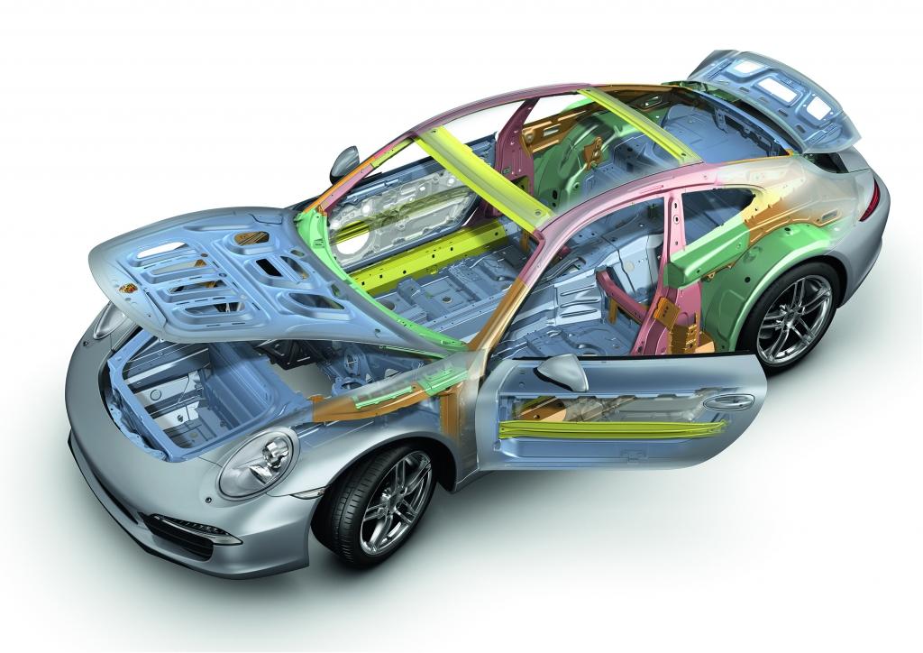 Test Porsche 911 Carrera S – Spaß siegt gegen Vernunft