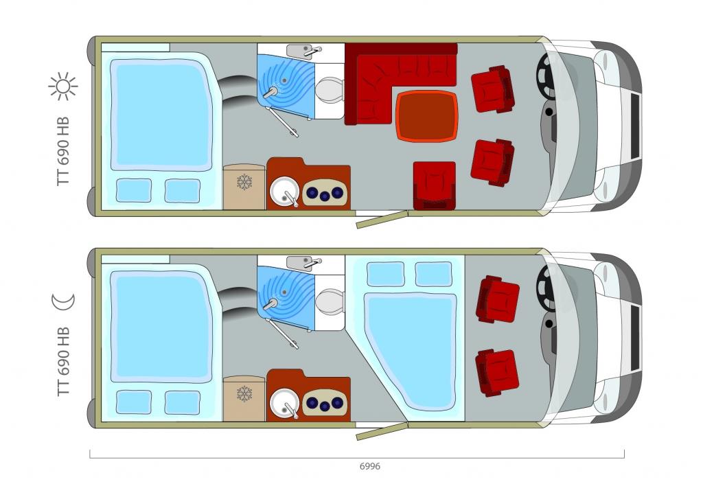 Eura Mobil mit neuem Kompakt-Reisemobil Terrestra T 690 HB und aufgewerteten Teilintegrierten