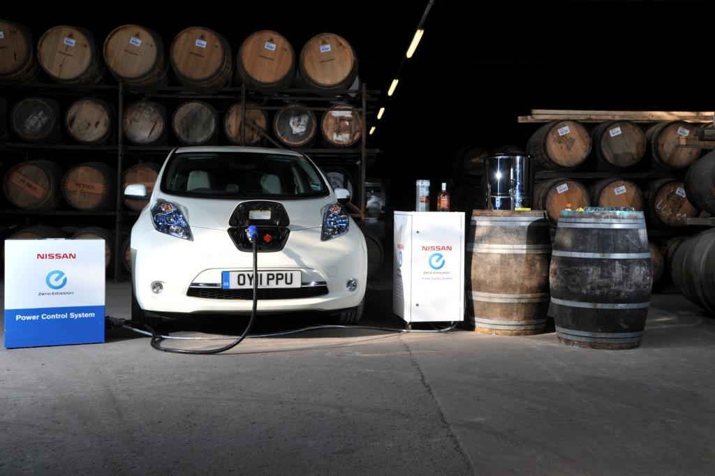 Grüne Genüsse - Elektrisch auf der Whisky-Route