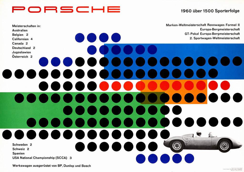 Porsche-Museum würdigt Hanns Lohrer