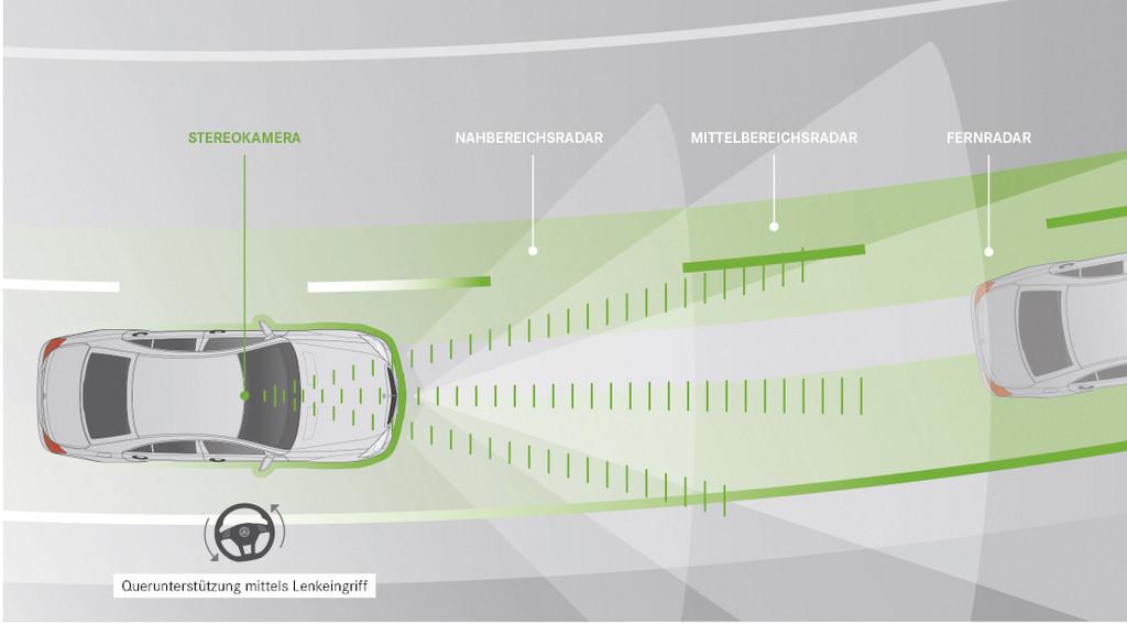 Die neue S-Klasse von Mercedes-Benz: Im Reich der Sinne