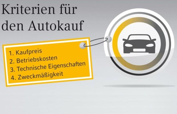 Neuwagenkäufe in Europa aus finanziellen Gründen aufgeschoben