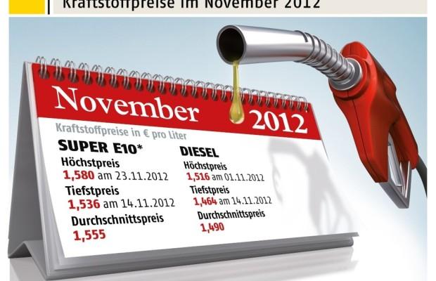 ADAC: 2012 wird das teuerste Tankjahr