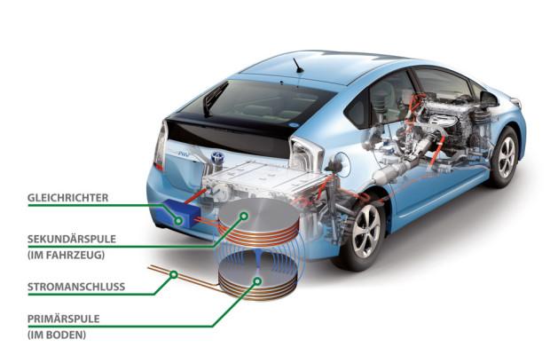 Toyota testet kabellose Batterieladetechnik