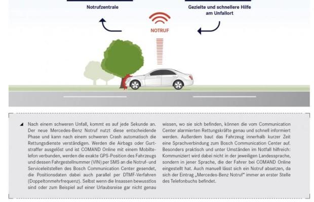 Unfallhilfe: Automatische Notrufsysteme nehmen Fahrt auf