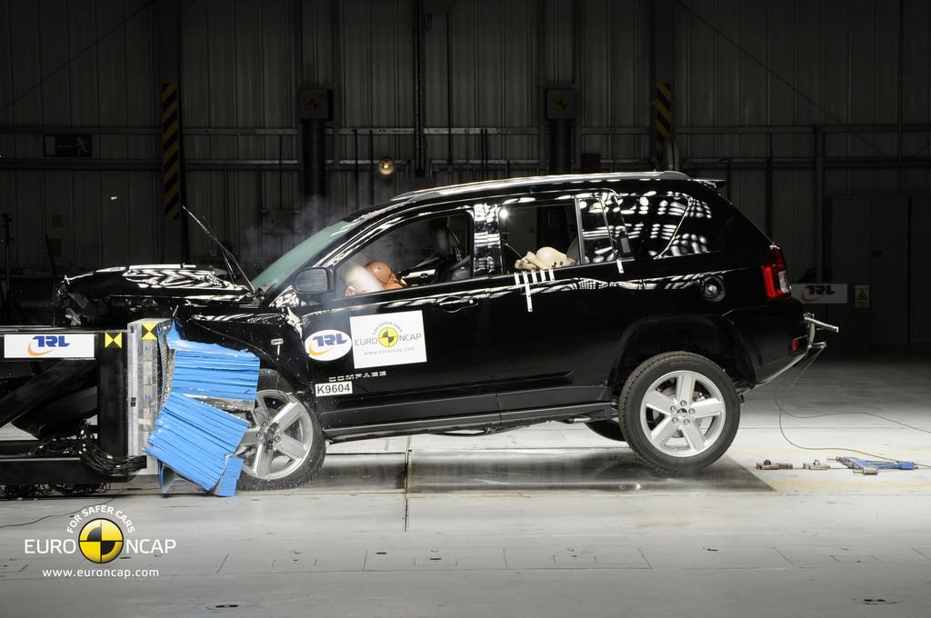 Die sichersten Fahrzeuge ihrer Klasse im Euro-NCAP-Crashtest