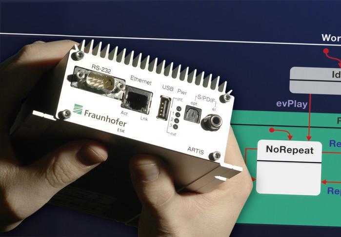 Fraunhofer Institut: Software-Plattform für Software-Tests in der Auto Entwicklung