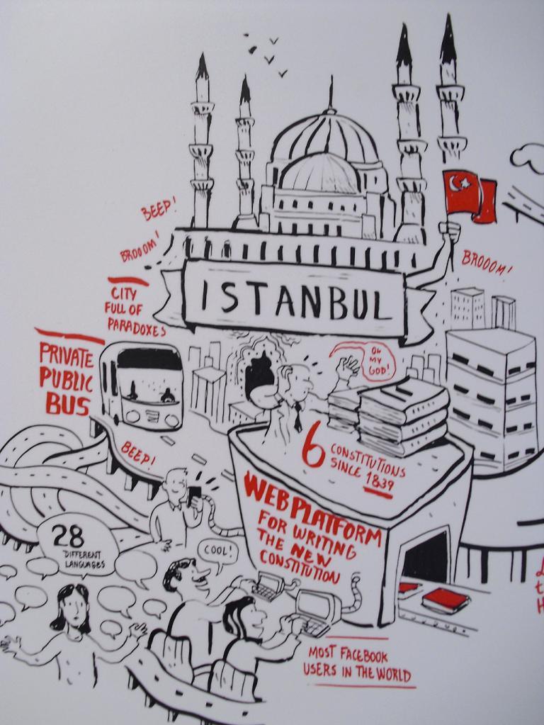 Zukunftsmobilität am Beispiel von Istanbul in der Türkei.
