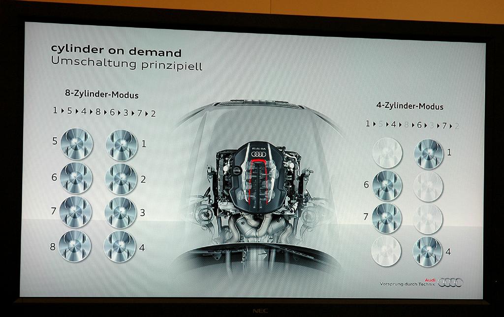 Schematische (Audi-)Darstellung des Systems der Zylinderabschaltung.