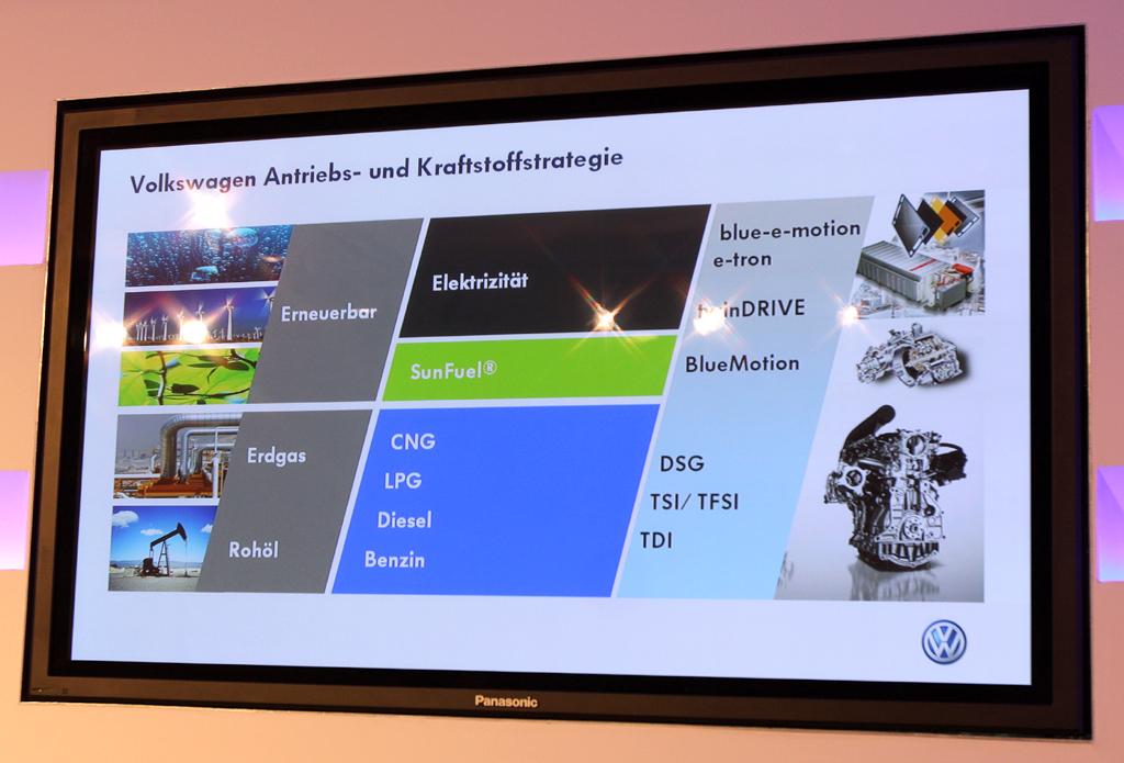 So sieht die Antriebs- und Kraftstoffstrategie bei Volkswagen aus.