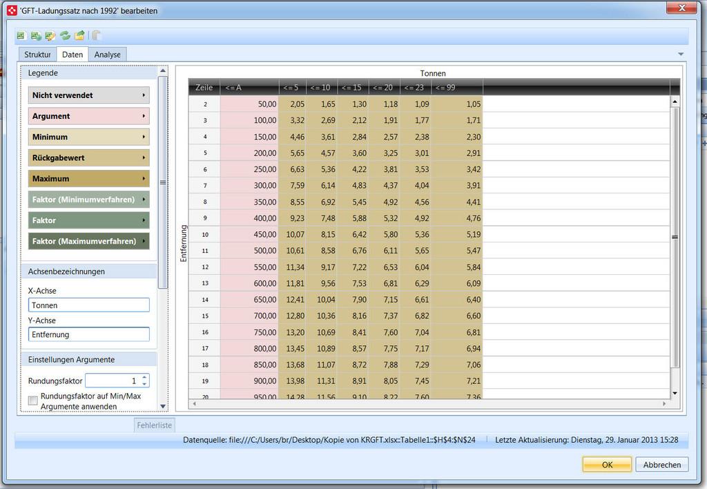 PTV updatet Speditionssoftware Smartour