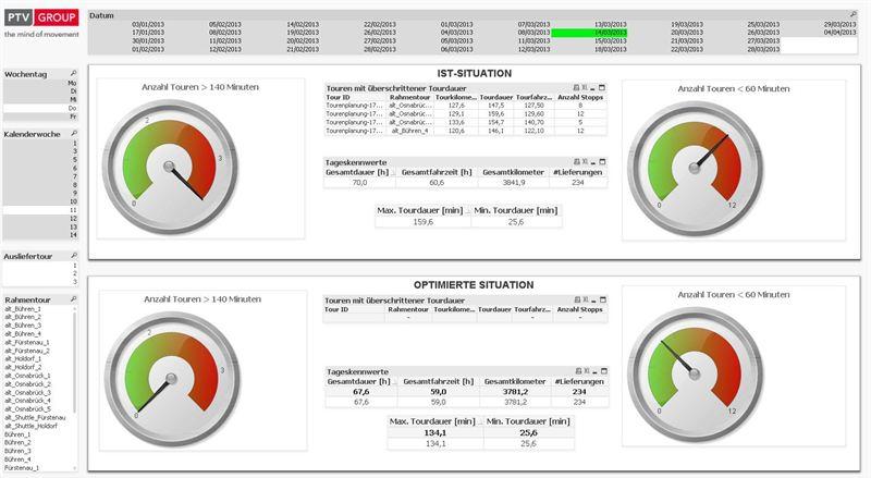 PTV zeigt transparente Planungsprozesse