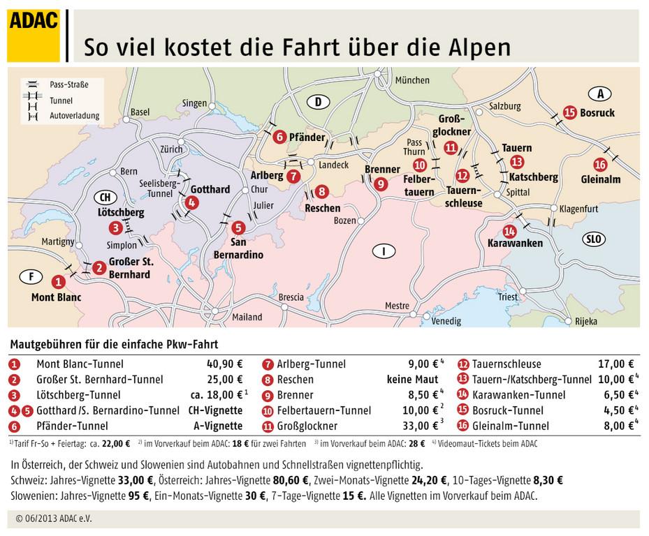 ADAC informiert über Gebühren für Alpenquerung