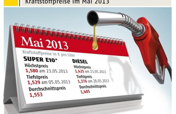 Kraftstoffpreise: Niedrigste Dieselpreise im Mai