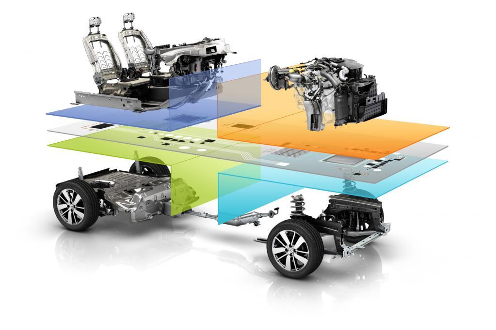 Renault/Nissan: Modularer Baukasten für 14 Modelle
