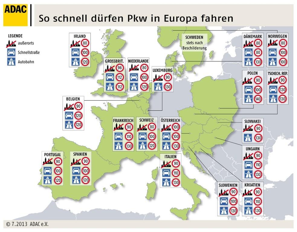ADAC informiert über Tempolimits in Europa