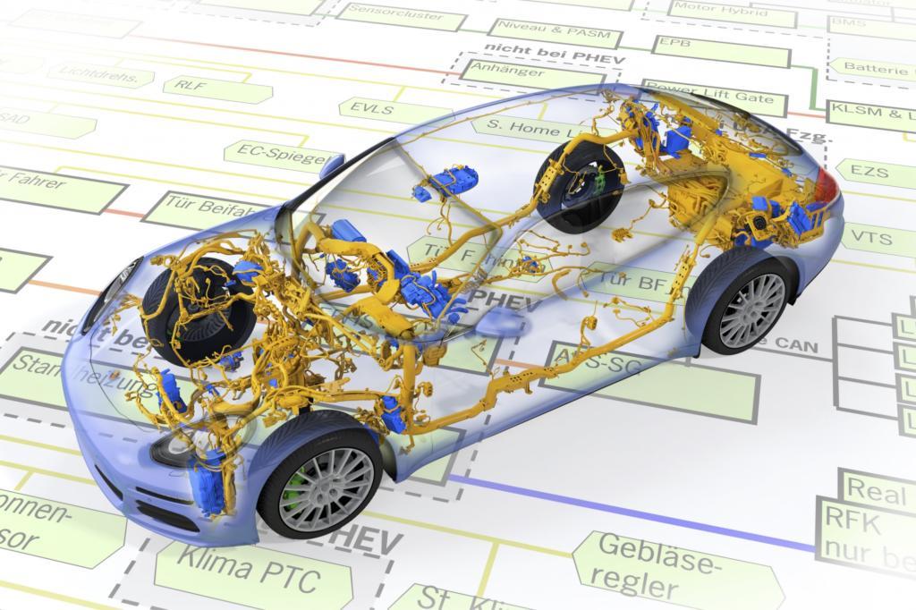 Doppelkupplungsgetriebe, Hinterachslenkung oder sogar dynamische Motorlager werden von Steuergeräten beaufsichtigt, sie geben die Befehle und setzen die Aktuatoren in Marsch, wenn es die Fahrsituation verlangt