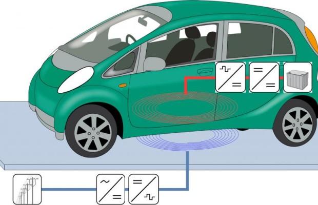 E-Fahrzeuge: Laden ohne Kabel