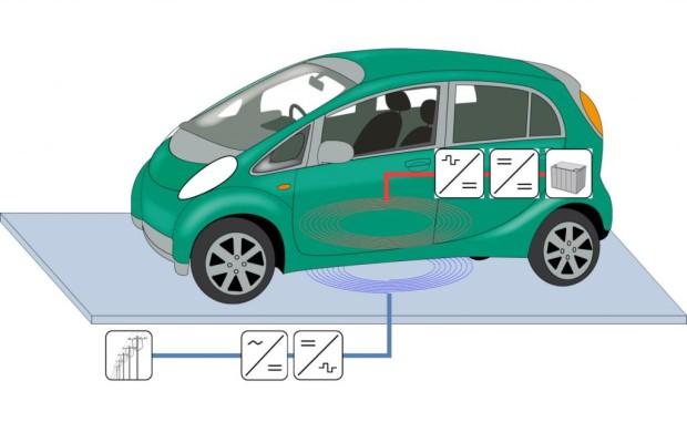 Elektromobilität - Schnellladen ohne Kabel