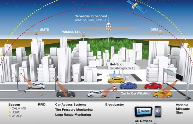 Die Zukunft vernetzter Fahrzeuge