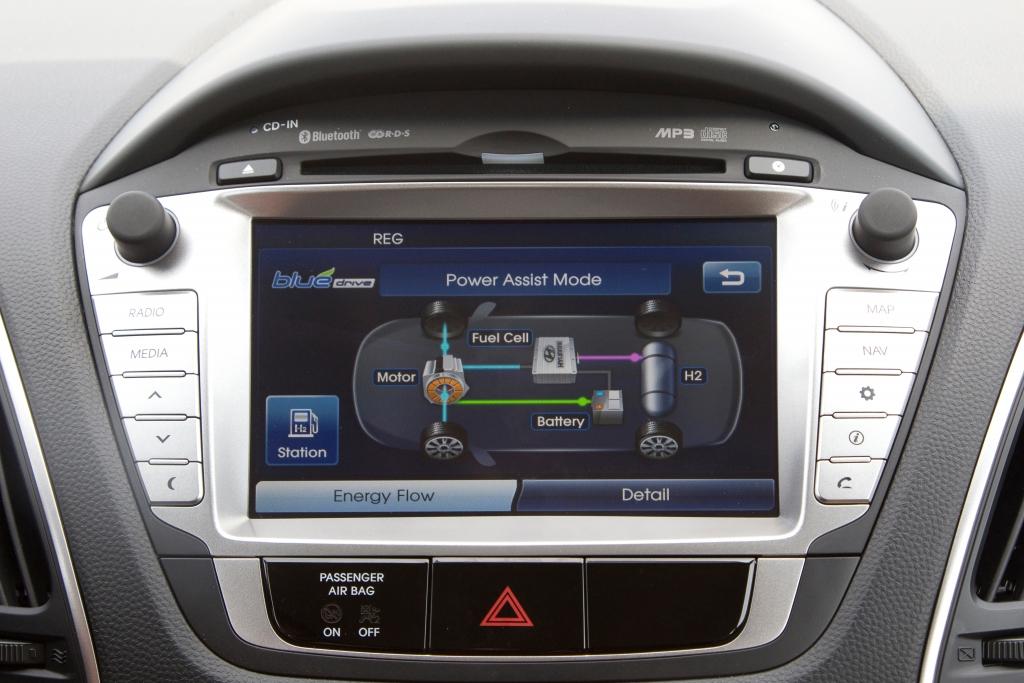 Hyundai ix35 Fuel Cell - Die Koreaner machen Dampf