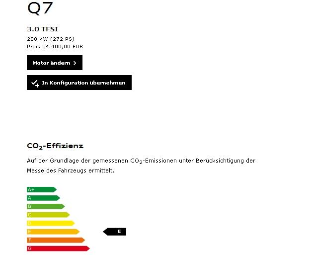 Effizienzklassen: Jedes Land berechnet Klassen anders