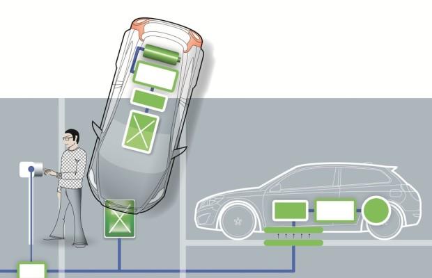 Volvo C30 Electric innerhalb von 2,5 Stunden geladen