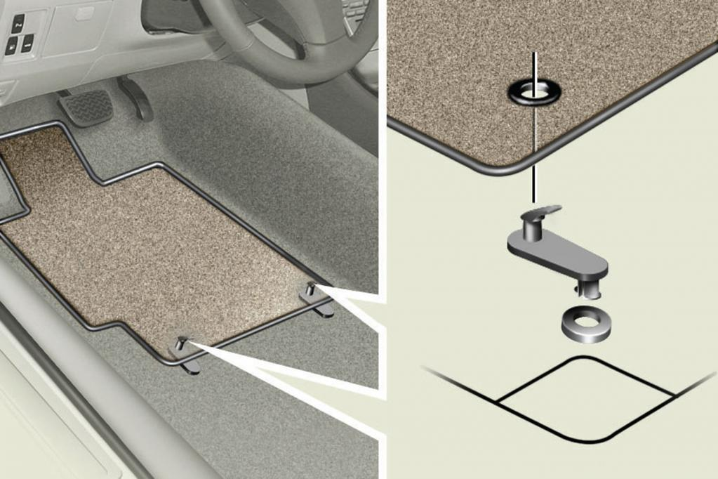 Kraftfahrzeuggewerbe warnt vor falschen Fußmatten