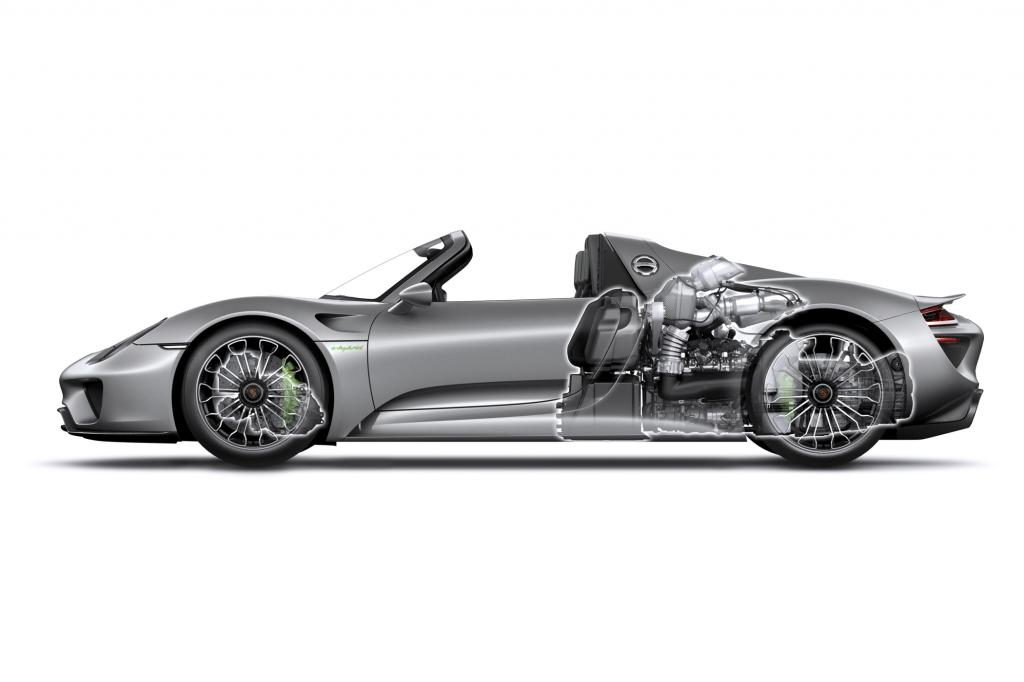 Porsche 918 Spyder - Rasen ohne Reue