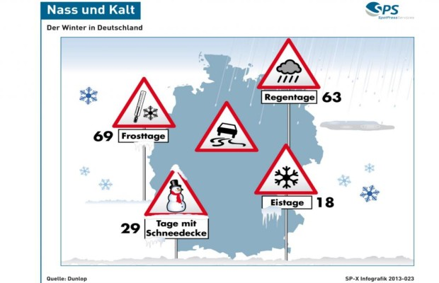 Winter in Deutschland - Alles ist möglich