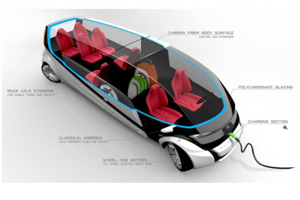Bei Bedarf lässt sich einfach der zweite Teil anbringen, der aus einem kleinen Stadtfahrzeug einen vollwertigen Transporter macht.