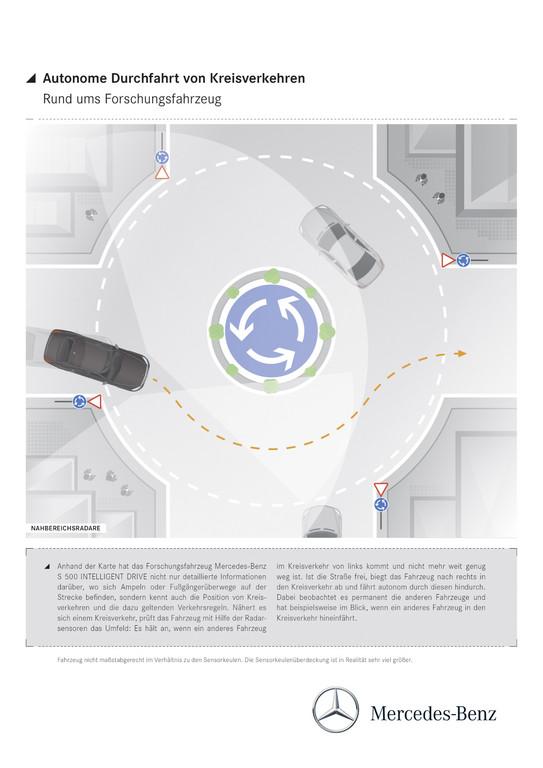 Exklusiv: Autonomes Fahren – Wandern die Punkte in den Müll?