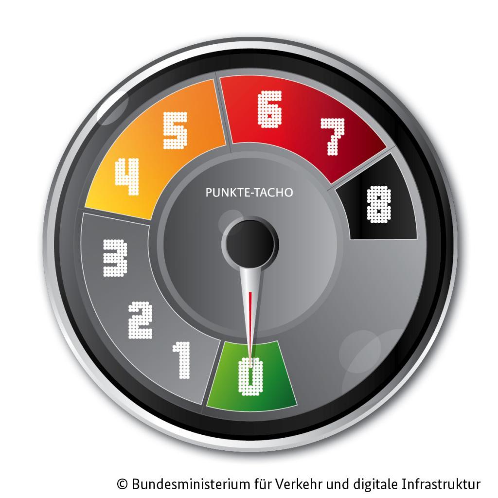 Flensburger Register: Bei acht Punkten ist künftig Schluss