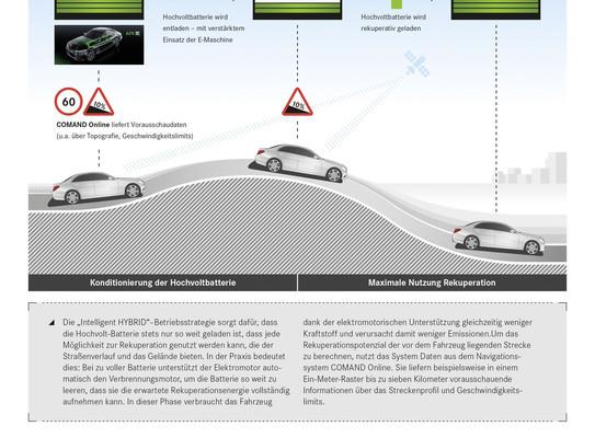 Mercedes-Benz entwickelt intelligentes Energiemanagement für Hybridfahrzeuge