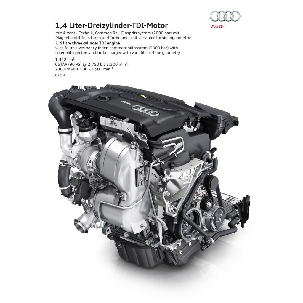 Die Evolution des Turbodiesels