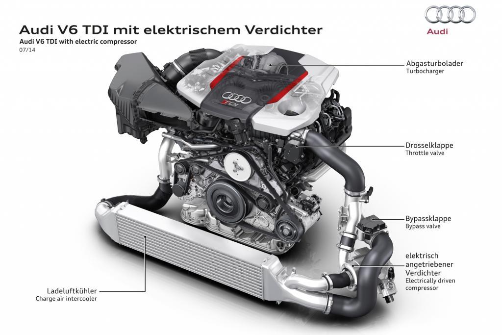 Die Ingolstdter nutzen die 48 Volt unter anderem, um einen elektrischen Turbolader anzutreiben, der den sparsamen Diesel endgltig auch zum Sportmotor machen soll