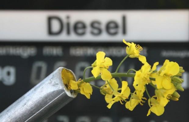Gemisch aus Methan und Algen-Biodiesel