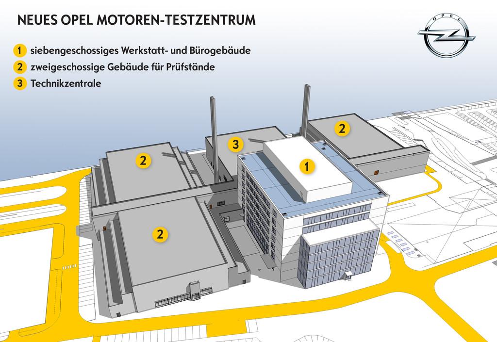Opel baut neues Motorenzentrum