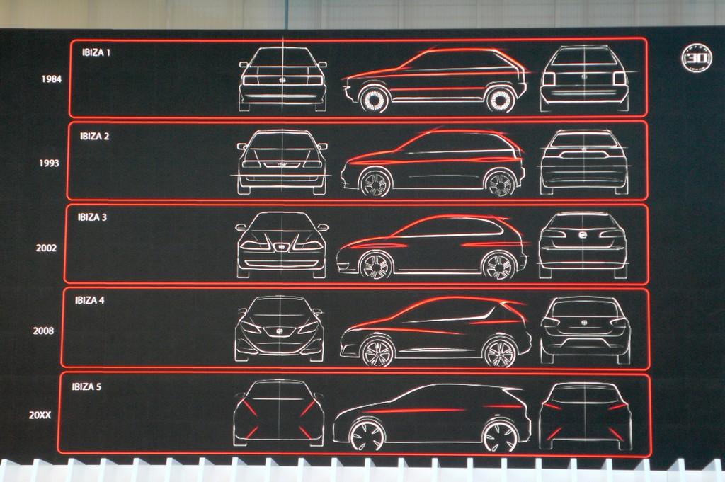 Designer-Gipfel in Martorell: Vier Köpfe – drei Dekaden – ein Auto