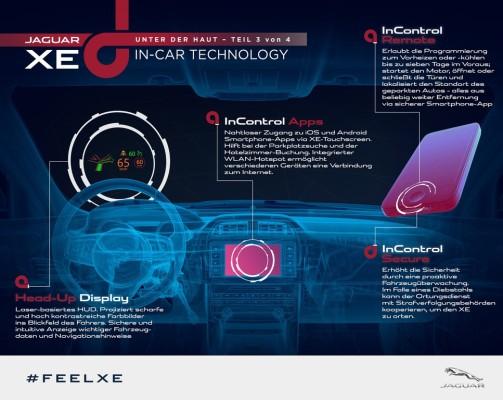 Jaguar XE - besser vernetzt